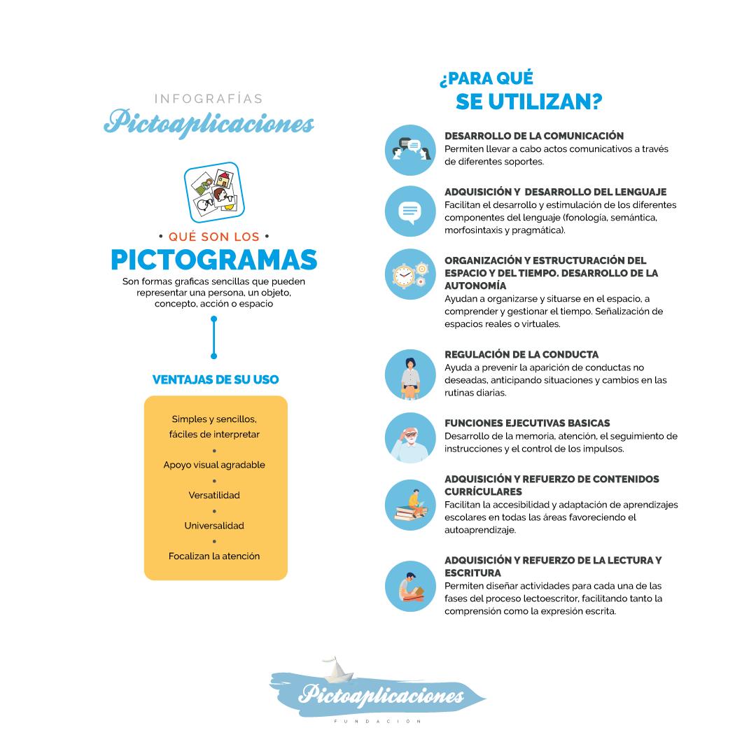 Qué son los Pictogramas